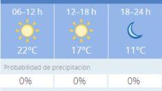 El tiempo en Granada: Previsión meteorológica de hoy, 18 de noviembre del 2020