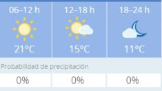 El tiempo en Granada: Previsión meteorológica de hoy, 19 de noviembre del 2020