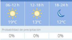 El tiempo en Granada: Previsión meteorológica de hoy, 20 de noviembre del 2020