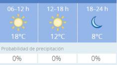 El tiempo en Granada: Previsión meteorológica de hoy, 21 de noviembre del 2020