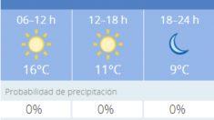 El tiempo en Granada: Previsión meteorológica de hoy, 22 de noviembre del 2020