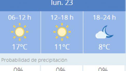 El tiempo en Granada: Previsión meteorológica de hoy, 23 de noviembre del 2020