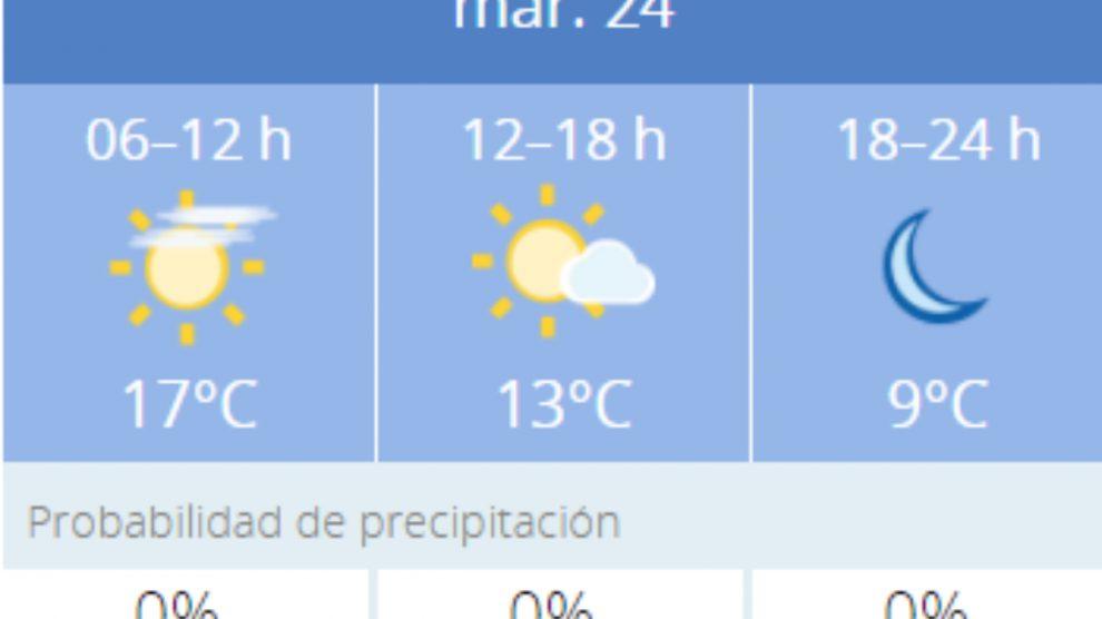 El tiempo en Granada: Previsión meteorológica de hoy, 24 de noviembre del 2020