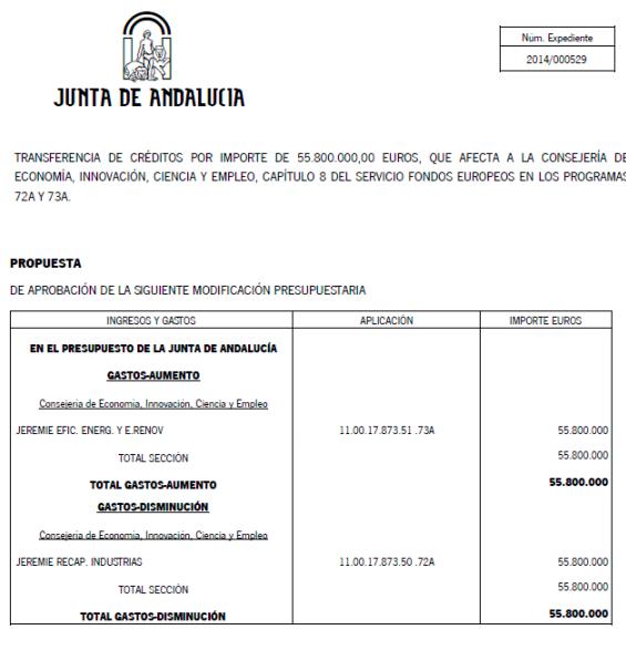 La 'jubilación' de un exdirectivo de la Junta de Susana Díaz: miles de € en subvenciones y concesiones