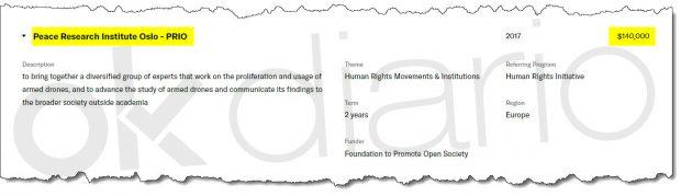 Soros financia con 3,5 millones a siete ONG que arropan el 'Ministerio de la Verdad' de Sánchez