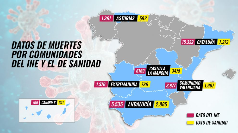 «Exceso» de fallecidos del Instituto Nacional de Estadística (INE) y dato del Ministerio de Sanidad.