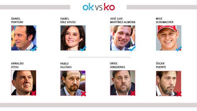 Los OK y KO del sábado, 5 de diciembre