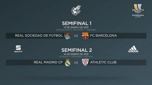 Así quedan los emparejamientos de semifinales de la Supercopa de España. (Foto: RFEF)