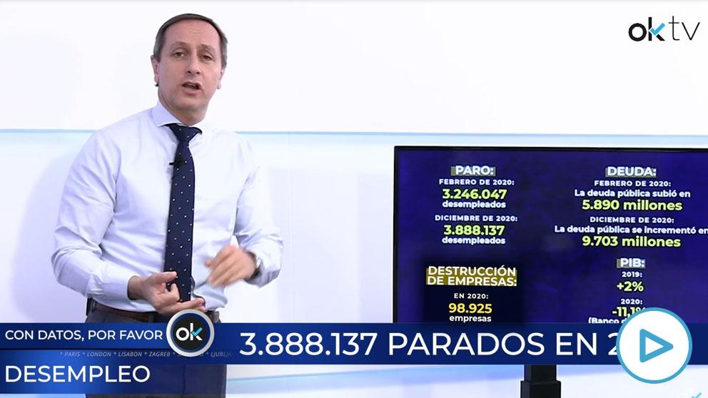 Con datos, por favor: La gran mentira de la recuperación económica de Sánchez