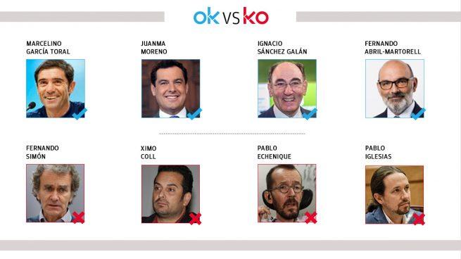 El OK y KO del viernes, 15 de enero