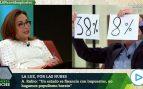 Inda: «Sánchez cargaba contra Rajoy cuando la luz subió un 8% y con él ha subido un 38%»