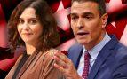 Madrid resiste la crisis mejor que el conjunto del país pese a la fijación de Sánchez con Ayuso