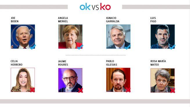 Los OK y KO del miércoles, 20 de enero
