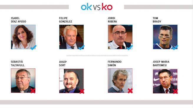 Los OK y KO del martes, 26 de enero