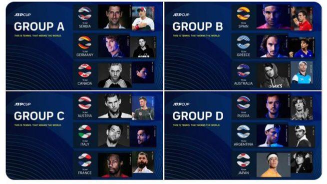 ¿Qué tenistas jugarán la ATP Cup 2021?