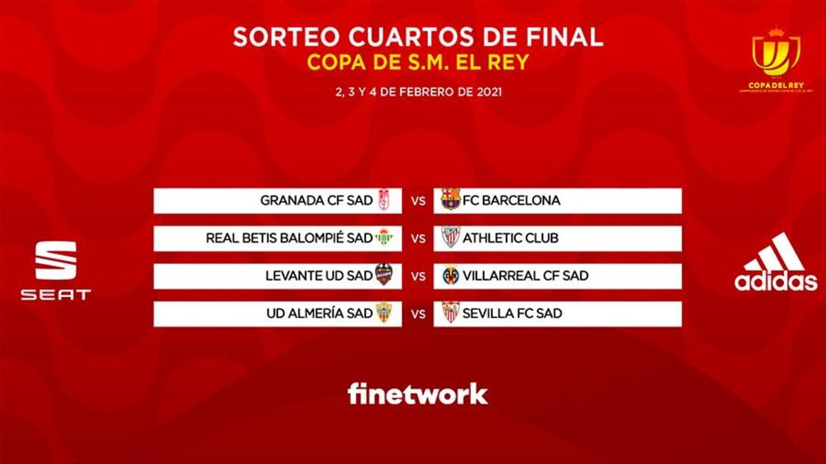 El Granada, rival del Barcelona en los cuartos de la Copa ...