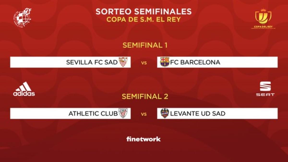 Semifinales de Copa del Rey. (@rfef)