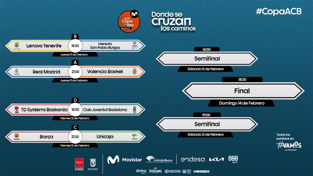Los cruces de la Copa del Rey de Baloncesto 2021. (ACB)