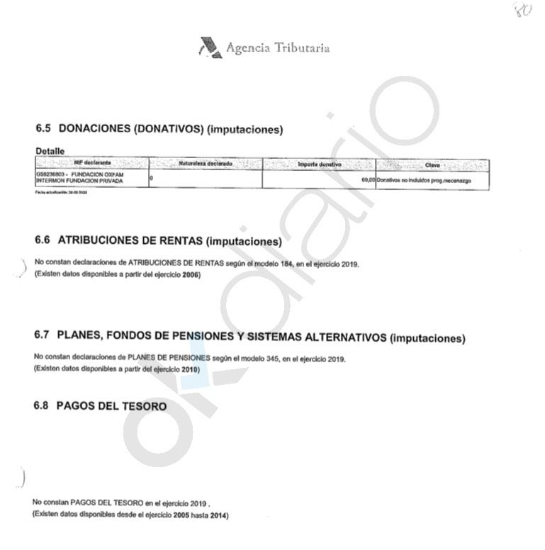 Extracto del informe de la Agencia Tributaria sobre Juan Carlos Monedero. (Clic para ampliar)