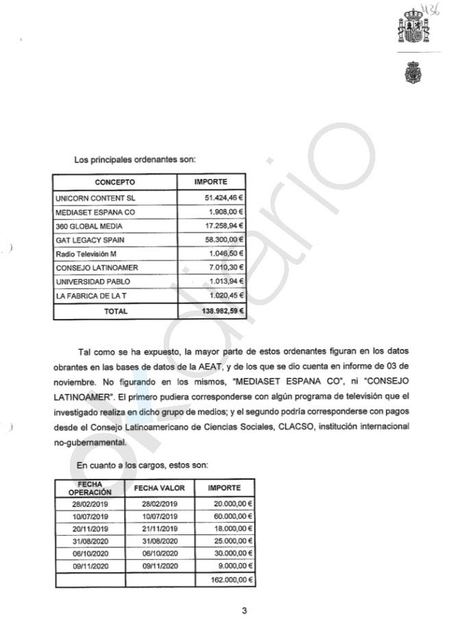 Informe sobre los ingresos de Monedero según la UDEF. (Clic para ampliar)
