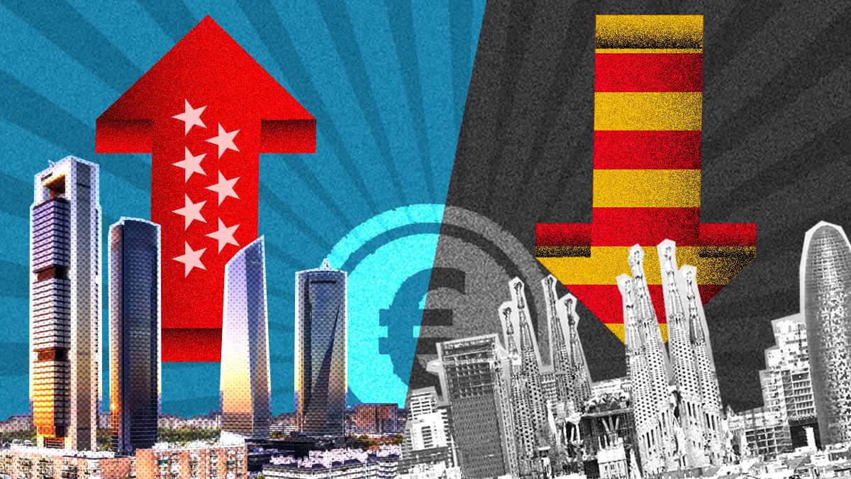 Madrid crece más económicamente que Cataluña