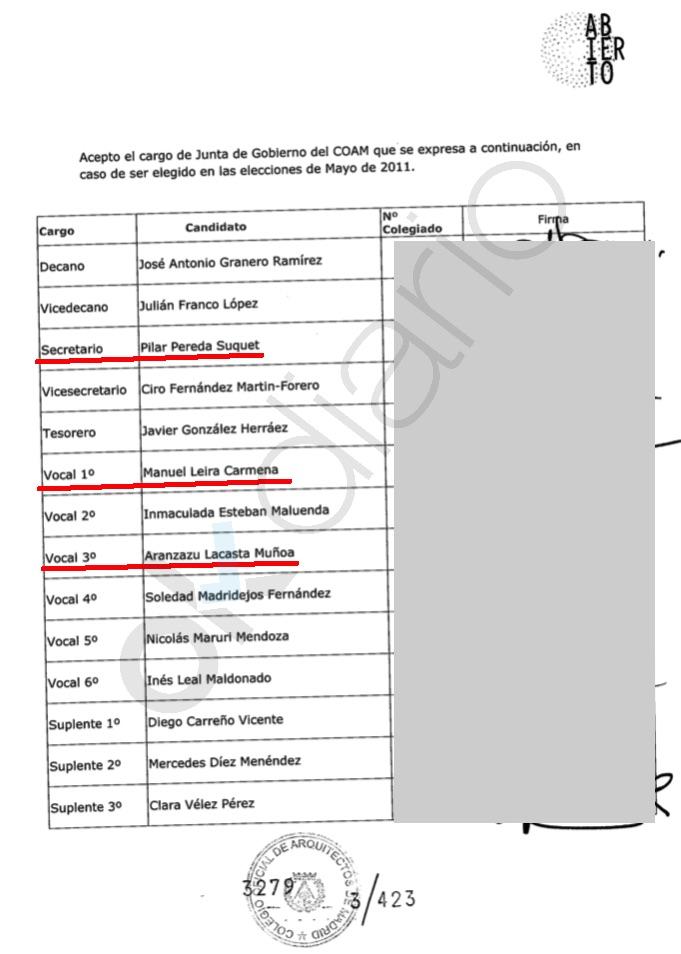 Integrantes de la Junta de Gobierno del COAM entre 2011 y 2015. (Clic para ampliar)
