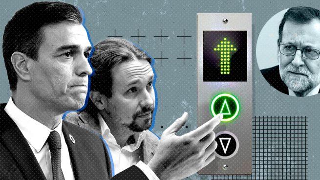 Sánchez e Iglesias elevan la deuda en 10.203 millones al mes desde que gobiernan, casi el doble que Rajoy