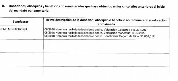Los solidarios Iglesias y Montero no declaran ninguna donación a ONG pese a ganar más de 150.000€