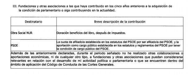 Pablo Iglesias ONG