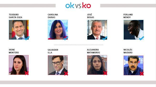 Los OK y KO del jueves, 25 de febrero