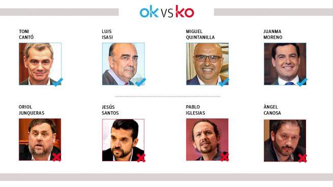 Los OK y KO del sábado, 27 de febrero