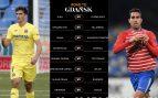 Suerte para los españoles en la Europa League: Dinamo de Kiev – Villarreal y Granada – Molde
