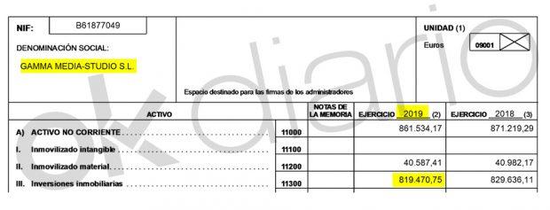 En 2019, Tornero declaró que su sociedad instrumental tenía un patrimonio inmobiliario de 820.000 euros.
