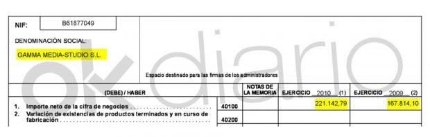 Facturación durante los años 2009 y 2010 de la sociedad instrumental de José Manuel Pérez Tornero.