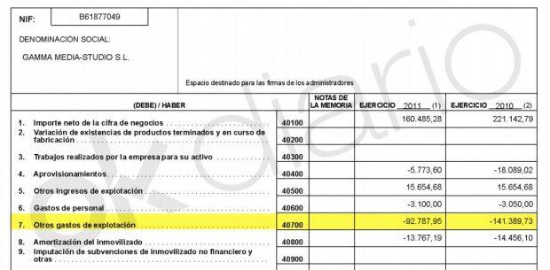 Los gastos que generó la compañía de Tornero durante los años 2010 y 2011.