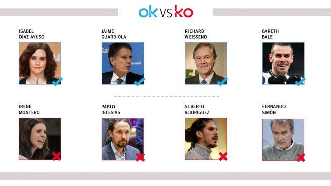 Los OK y KO del martes, 9 de marzo