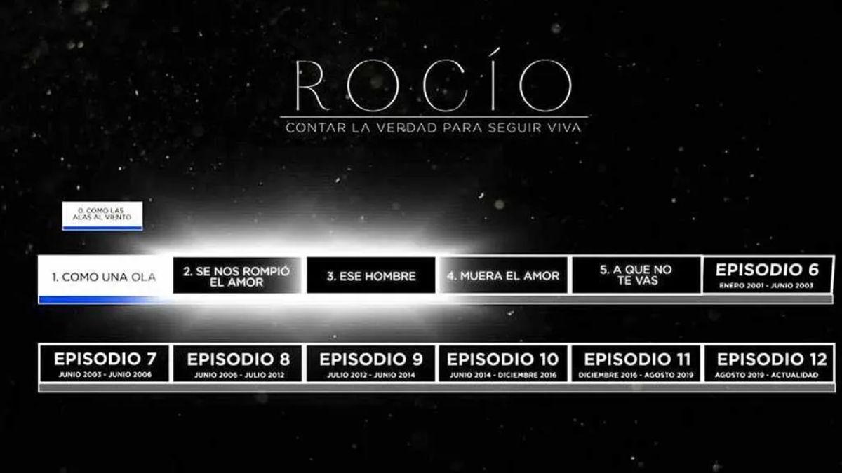 Así se va a dividir la serie documental de Rocío Carrasco / Foto: Telecinco.es