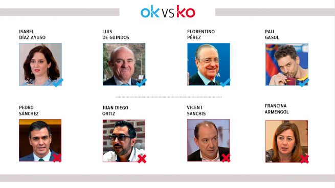 Los OK y KO del sábado, 10 de abril