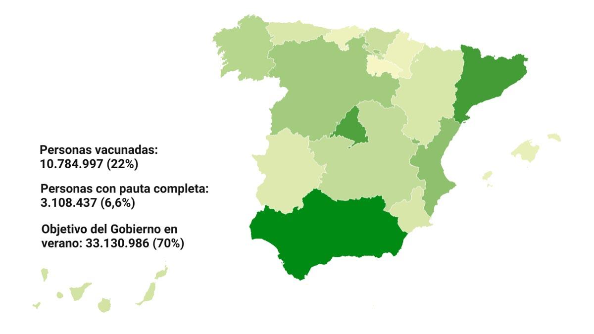 Mapa de la vacunación en España