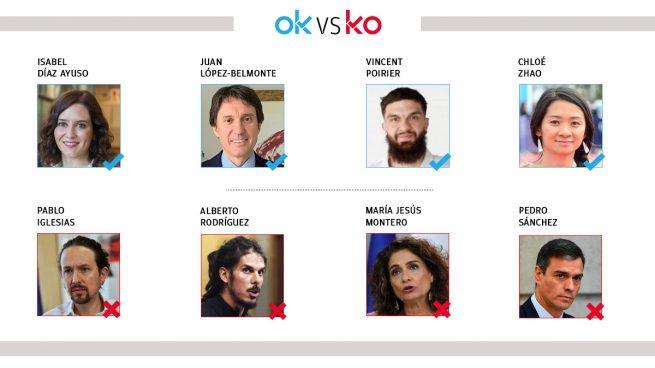 Los OK y KO del martes, 13 de abril