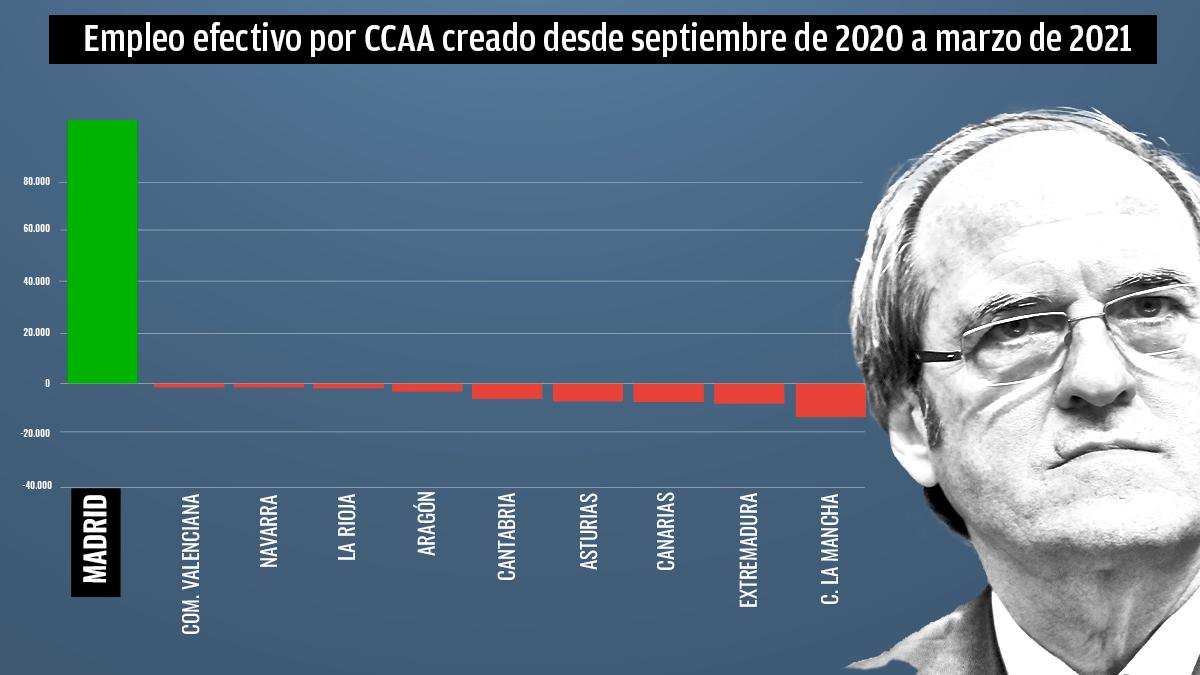 El candidato del PSOE al 4M, Ángel Gabilondo.