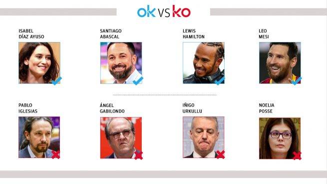 Los OK y KO del domingo, 18 de abril
