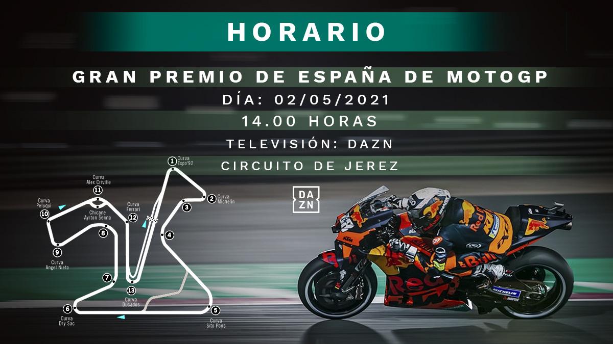 Este domingo 2 de mayo se disputa el GP de España de MotoGP.