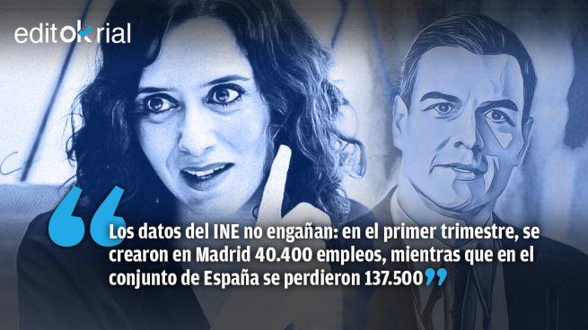 Con Ayuso se crea empleo; con Sánchez se destruye