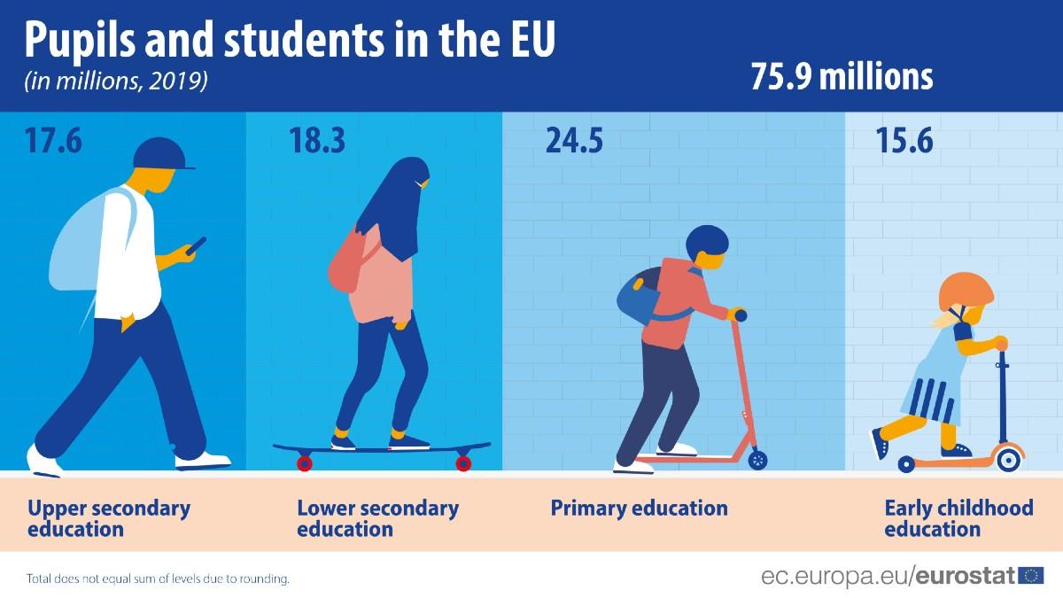 Viñeta con una menor con un niqab publicada por Eurostat.