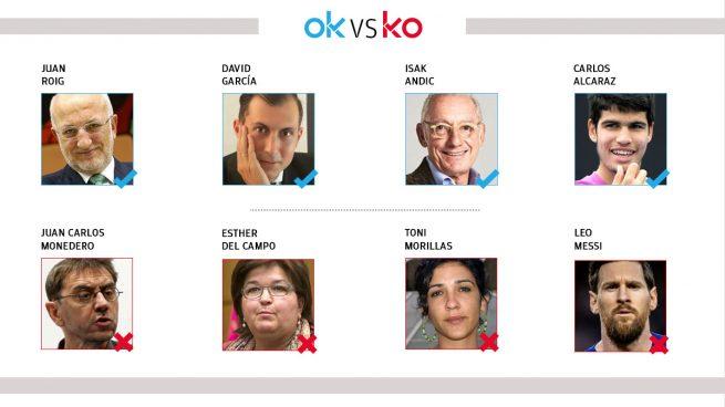 Los OK y KO del martes, 4 de mayo