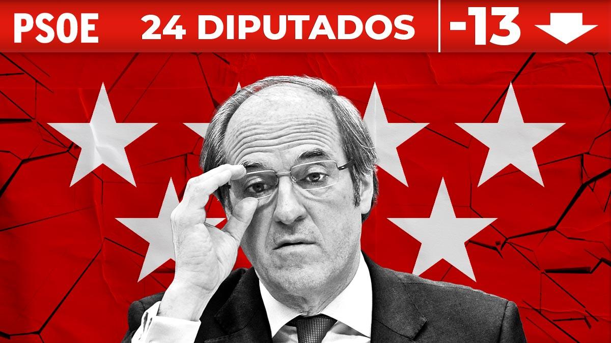 Ángel Gabilondo, candidato del PSOE a las elecciones a la Comunidad de Madrid.