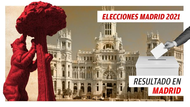 Última hora de los resultados de las elecciones en Madrid a la Comunidad