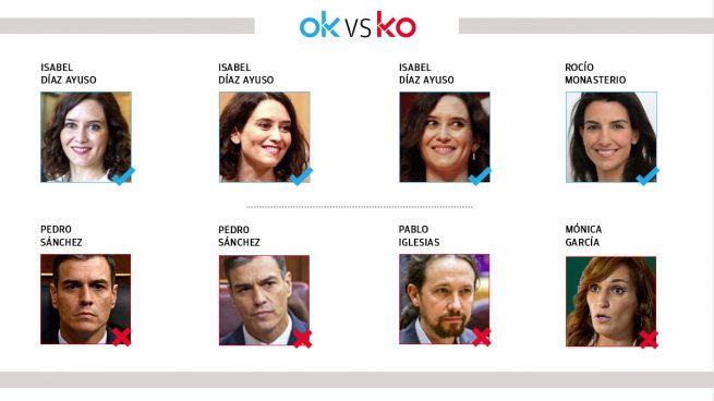 Los OK y KO del miércoles, 5 de mayo