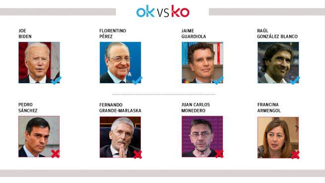 Los OK y KO del martes, 11 de mayo